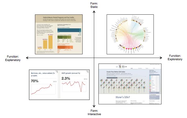 Form&FunctionGraph copy