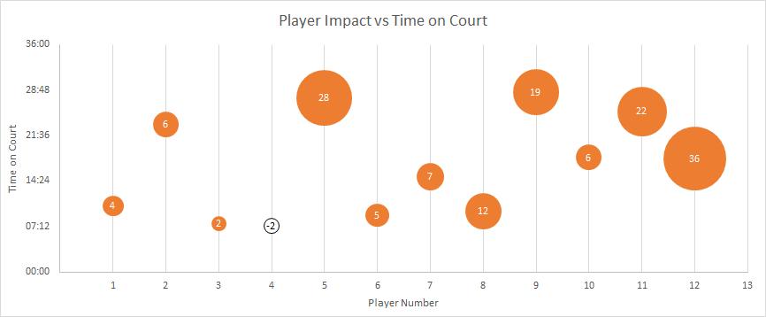 player_impact_bubble_2