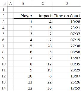 player_impact_data_1
