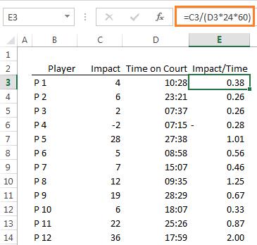 player_impact_formula_6