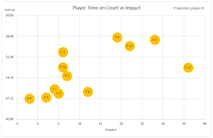 player_impact_scatter_4