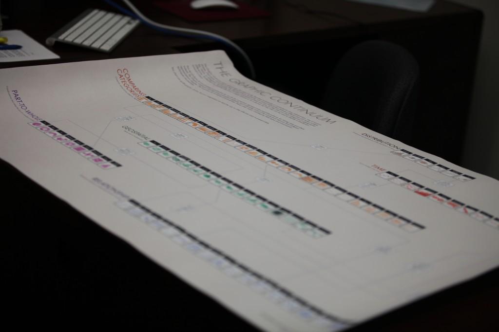 The Graphic Continuum Desk Photo