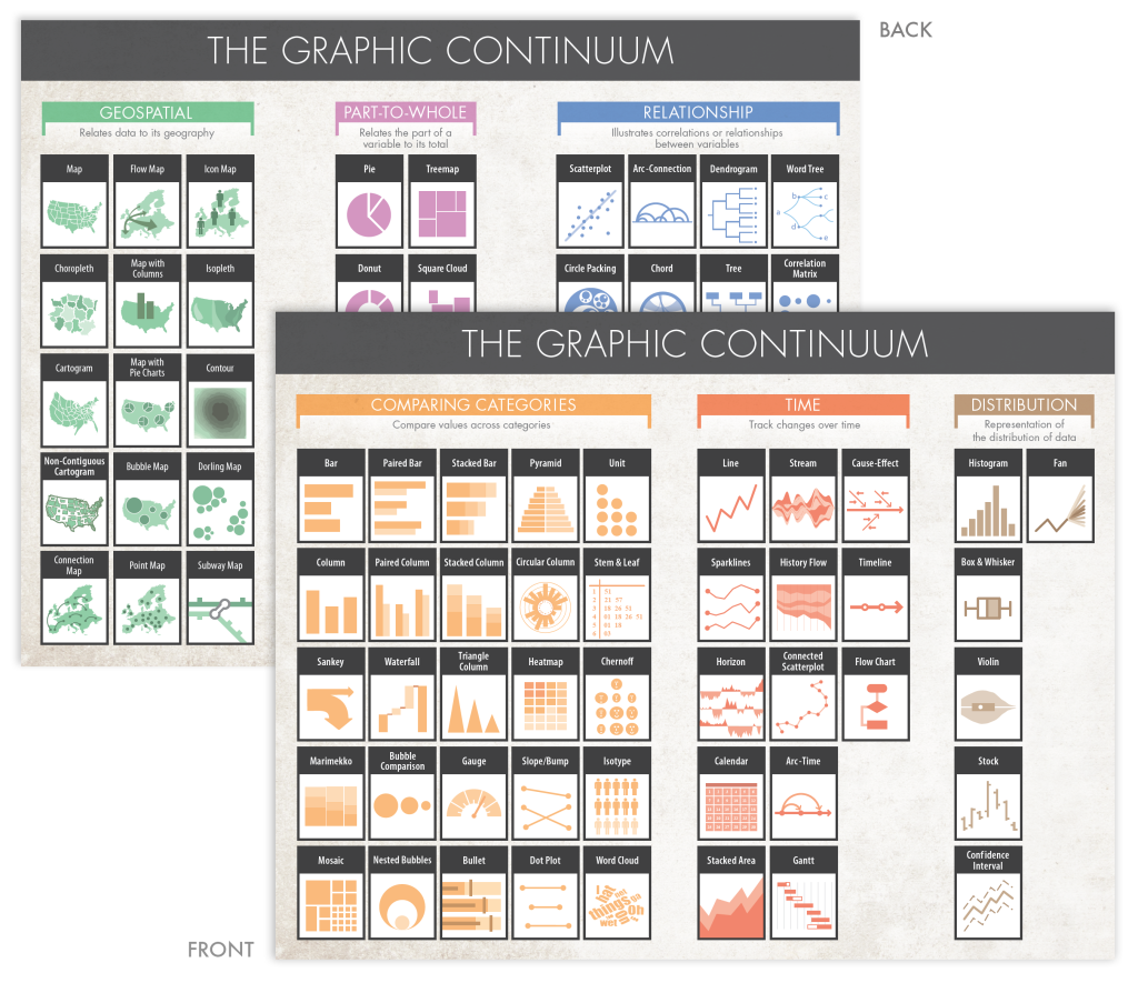 Graphic Continuum Big Cartel
