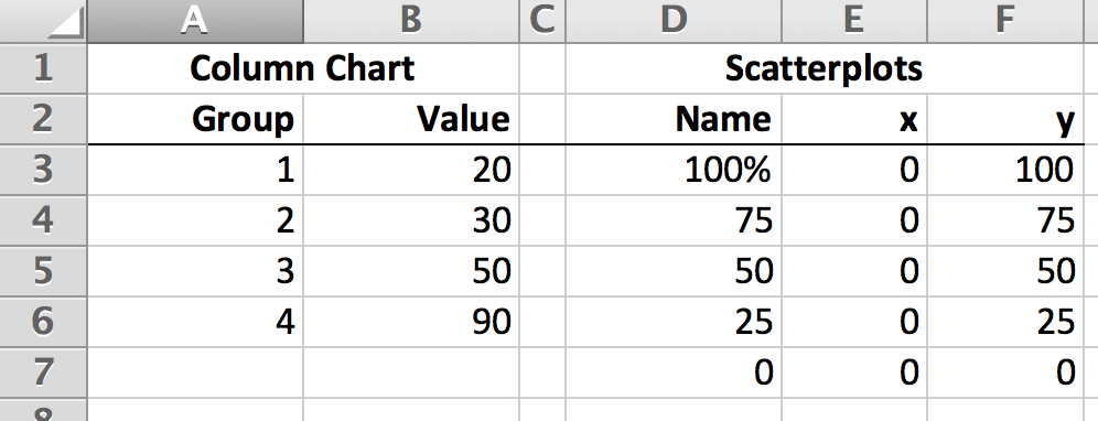 Custom y axis labels in excel policy viz create your column chart and then add the first scatterplot series by selecting data and adding this series its important you refer to cell d3 in the name ccuart Gallery