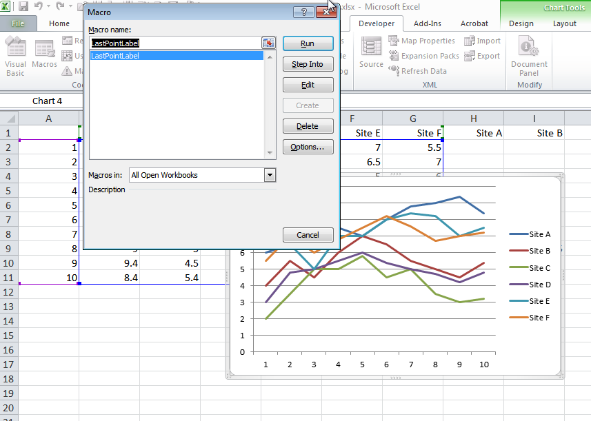 Directly labeling excel charts policy viz excelmacro ccuart Image collections