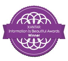 IIB-awards-winner