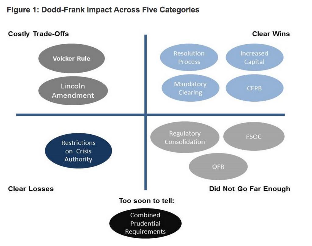 Brookings original graphic