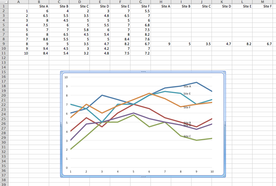 how to change axis position in excel