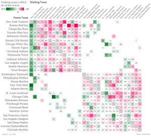 Create a Heatmap in Excel - Policy Viz
