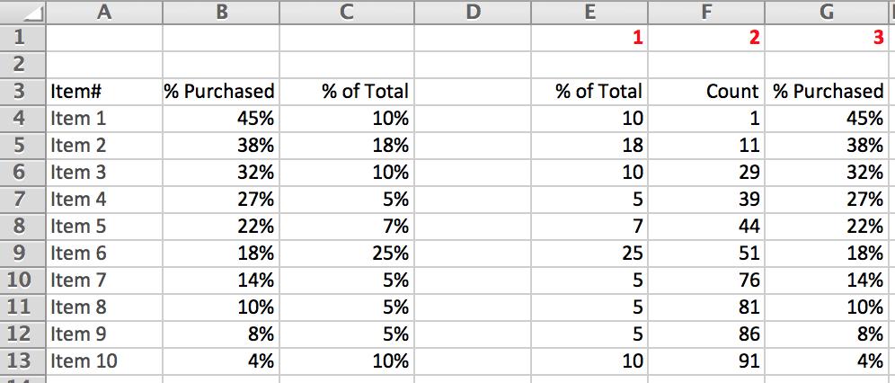 Marimekko Chart in Excel - Policy Viz