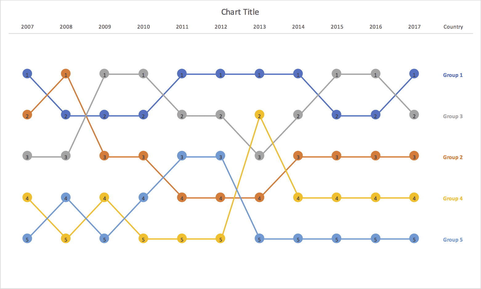 Building a BumpChart in Excel (with VBA) - Policy Viz