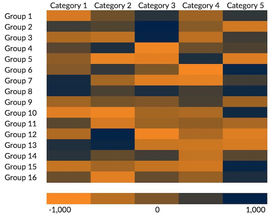 Creating a Heatmap Legend in Excel - Policy Viz