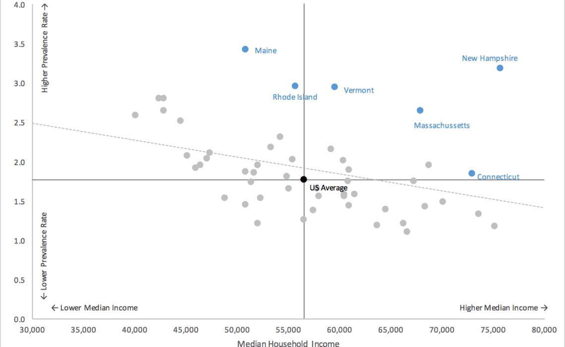 How to add more data to a scatter plot in excel