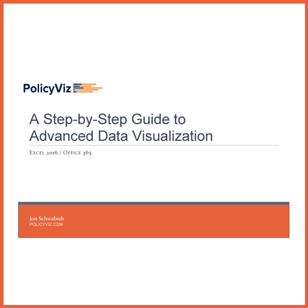 A Guide to Advanced Data Visualization in Excel 2016/Office365