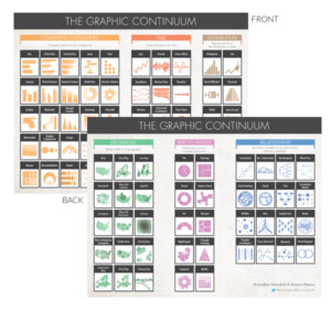 The Graphic Continuum Desktop Sheet