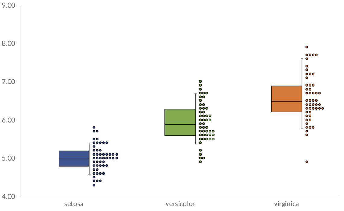 box diagram chart blog - policy viz