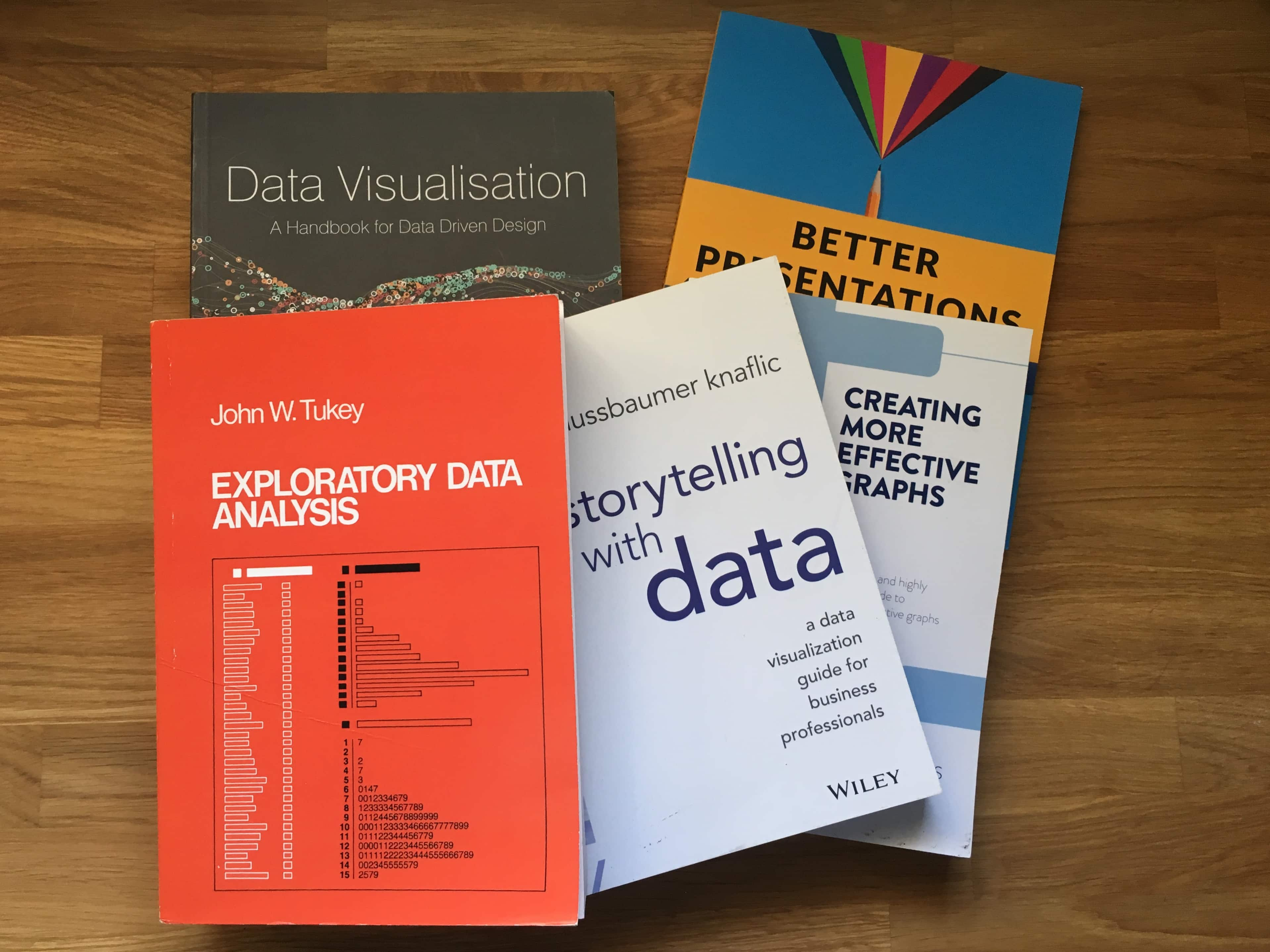 Free Book Giveaway - Policy Viz