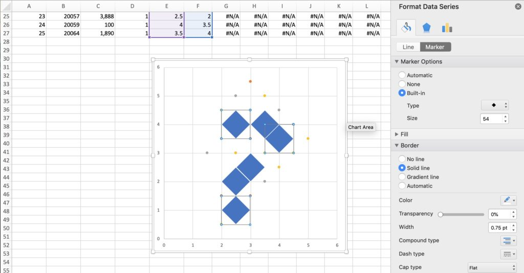 A Tile Grid Map of DC - Policy Viz