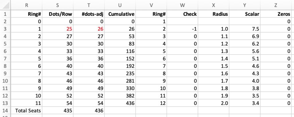 Arc-Dot Chart in Excel - Policy Viz