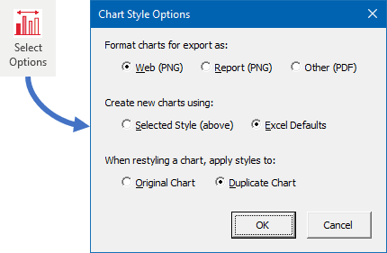 The Chart Styles Excel Add-In - Policy Viz
