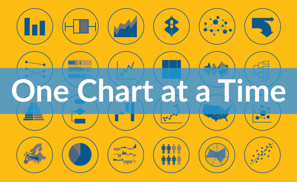 One Chart at a Time Video Series
