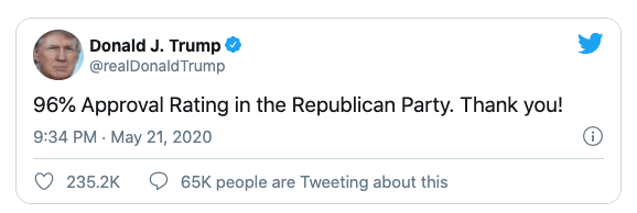 """Tweet from President Trump that says """"96% Approval Rating in the Republican Party. Thank you!"""""""