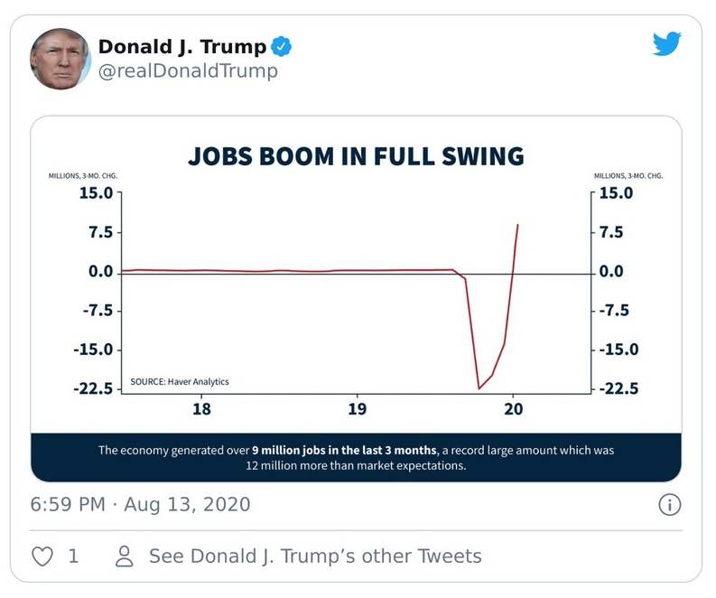 President Trump shows line chart of jobs from early 2018 through mid-2020
