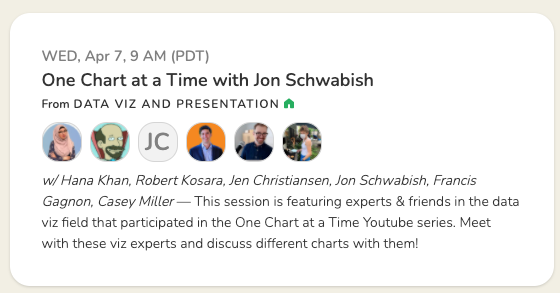 Join the One Chart at a Time Clubhouse conversation on Wednesday, April 7 at 12 pm EDT