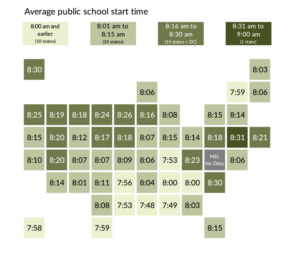 Tile grid map of the average public school start time with states labeled with average school starting time